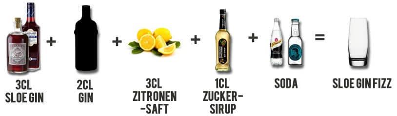 Sloe Gin Fizz Rezept