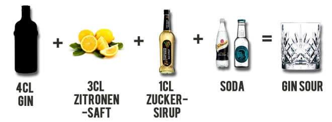 Gin Sour Cocktailrezept
