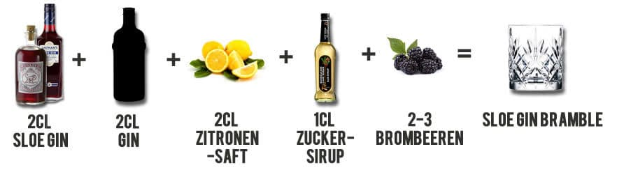 Sloe Gin Bramble Cocktail Rezept