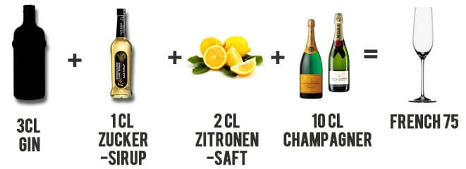 French 75 Cocktail Rezept