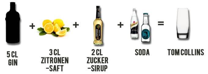 Tom Collins Cocktail Rezept