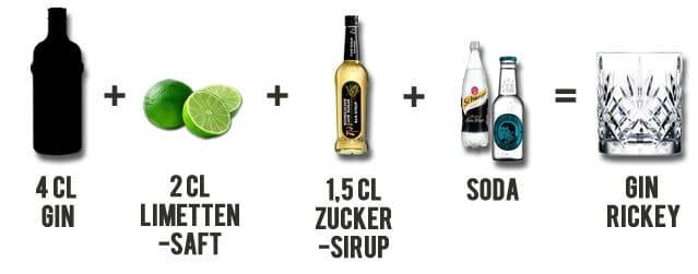 Gin Rickey Cocktail Rezept