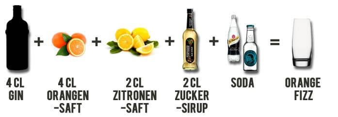 Orange Fizz Cocktail Rezept