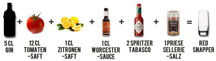Red Snaper Cocktail Rezept