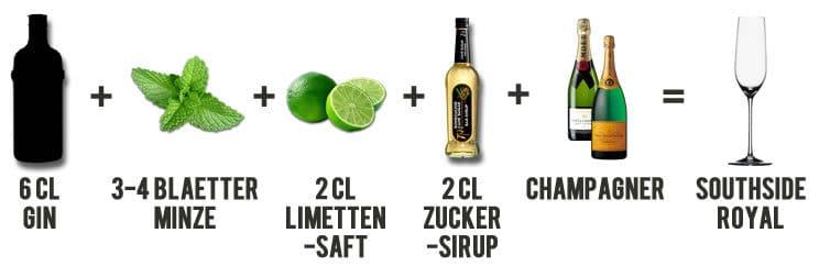 Southside Royal Cocktail Rezept