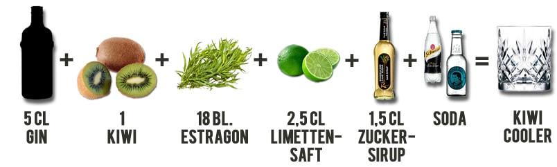 Kiwi Cooler Cocktailrezept