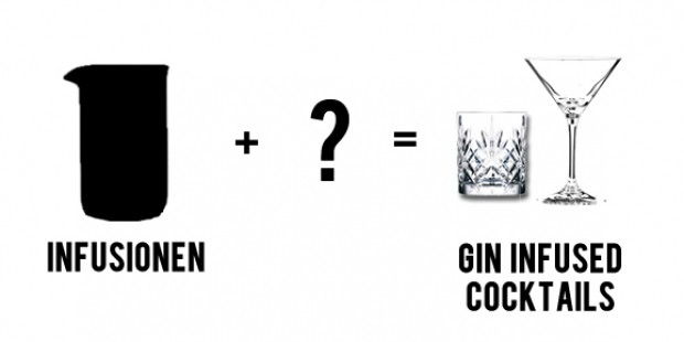 Gin Infused Cocktails