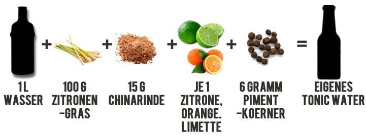 Rezept für eigenes Tonic Water