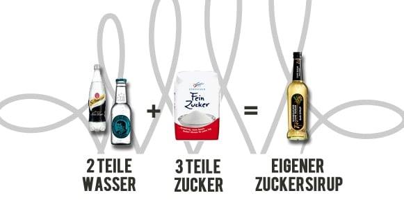 Zuckersirup für Cocktails selbst herstellen