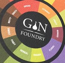 Geschmackskategorien im Gin Aroma Wheel