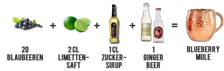 Rezept für den alkoholfreien Blueberry Mule