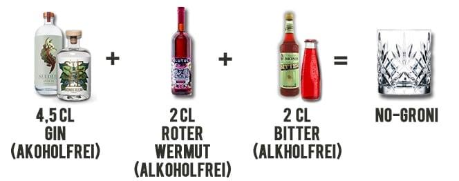 Nogroni Cocktailrezept