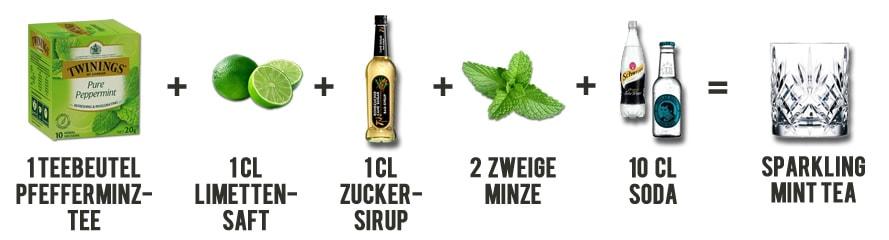 Sparkling Mint Tea Cocktailrezept