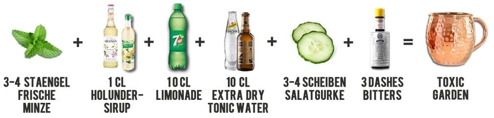 Cocktailrezept für den Toxic Garden